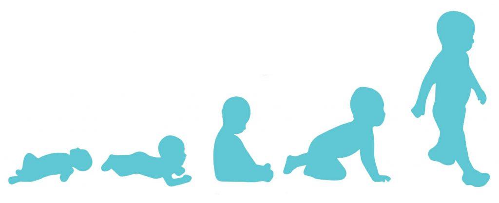 sur les images de pieds de site réputé juste prix Le guide des tailles pour bébé - Premiers Moments