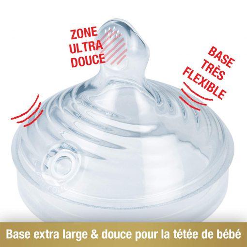 Zone Ultra Douce et Base Très Flexible